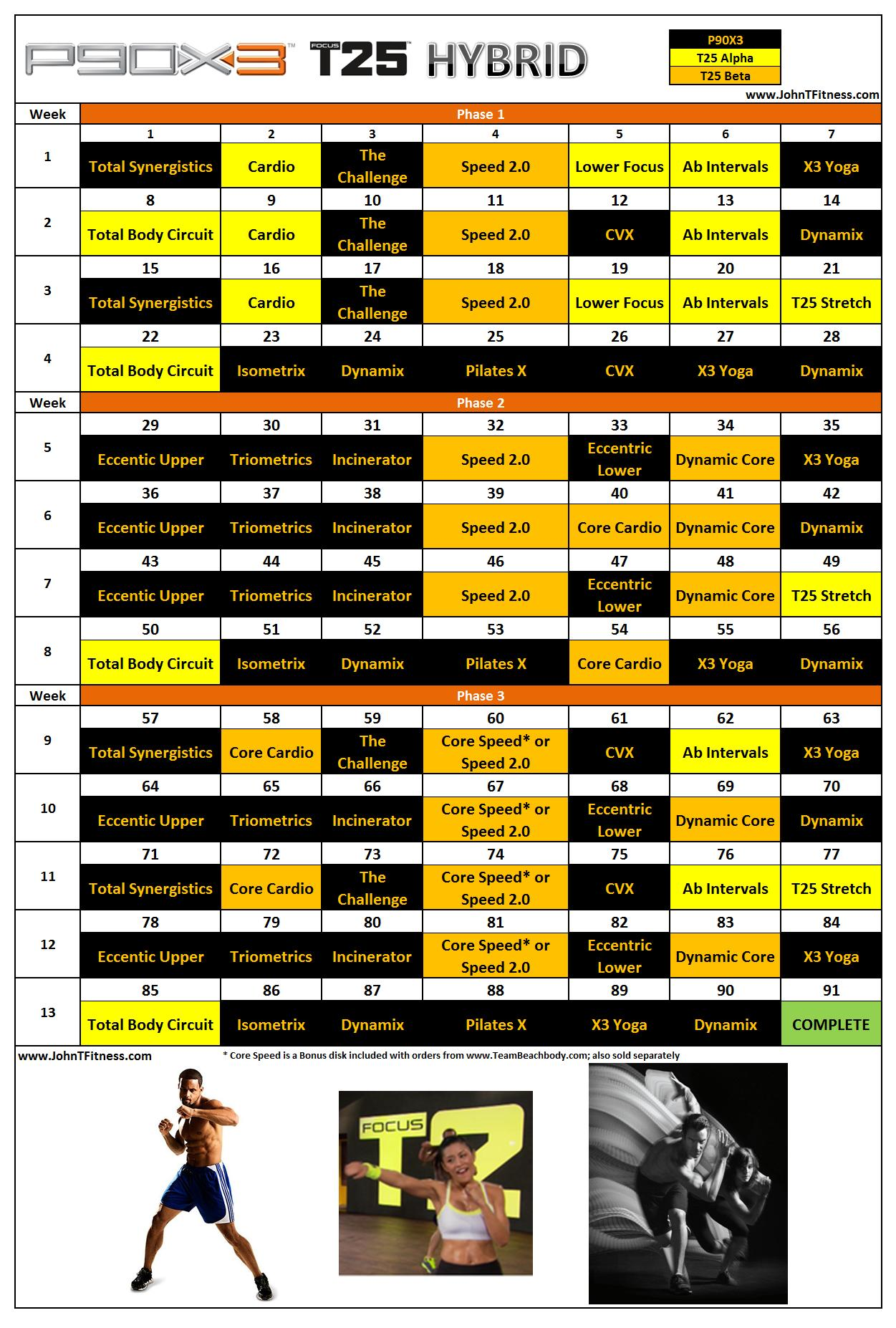 P90X3 T25 Hybrid Schedule (click to enlarge)