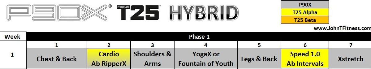 P90X T25 Hybrid Schedule - John T Fitness